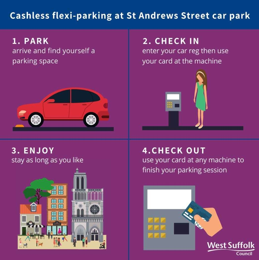 How the pay-on-exit parking scheme works (12504298)