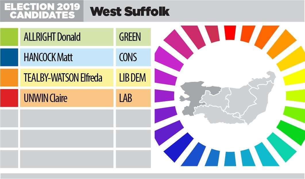 Candidates 2019 West Suffolk (21880451)