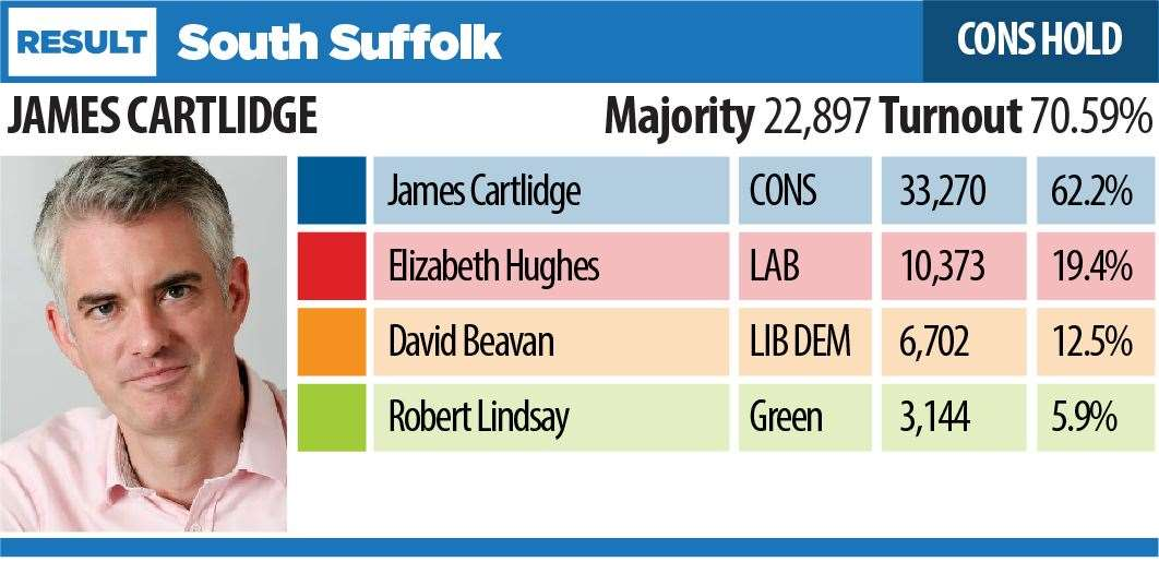 General Election 2019 result - SOUTH SUFFOLK (24154111)