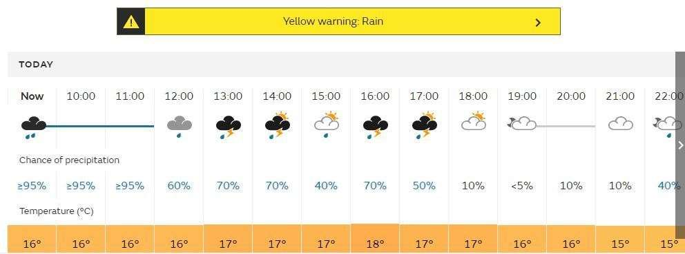The Met office forecast for Haverhill today, hour by hour