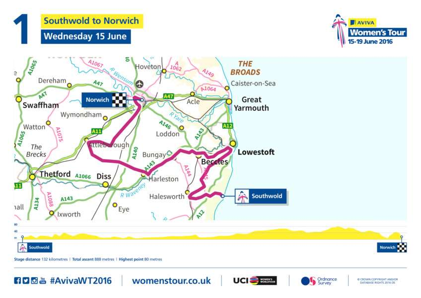 Route of the Aviva Women's Tour opening stage