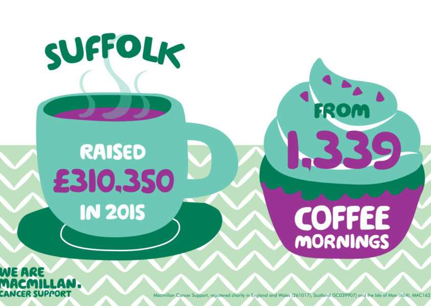 Macmillan Cancer Support's World's Biggest Coffee Morning ANL-160921-122429001